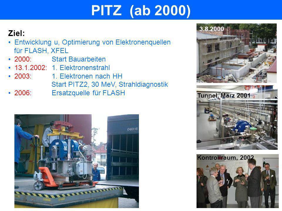 TESLA / ILC e + e - Linearkollider Aktivitäten Detektor Simulation u.