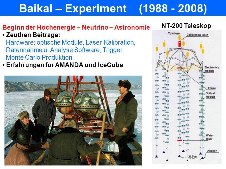AMANDA – Exp.(1994 – 2008) Aktivitäten Hard- u. Software-Erfahrungen von Baikal-Exp.