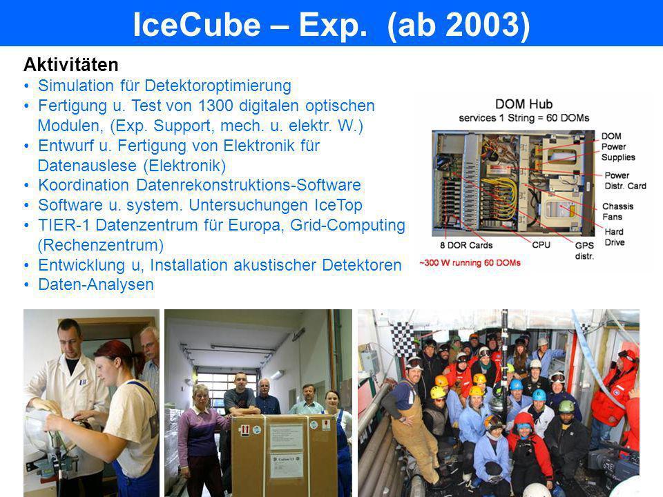 IceCube – Exp. (ab 2003) Aktivitäten Simulation für Detektoroptimierung Fertigung u. Test von 1300 digitalen optischen Modulen, (Exp. Support, mech. u