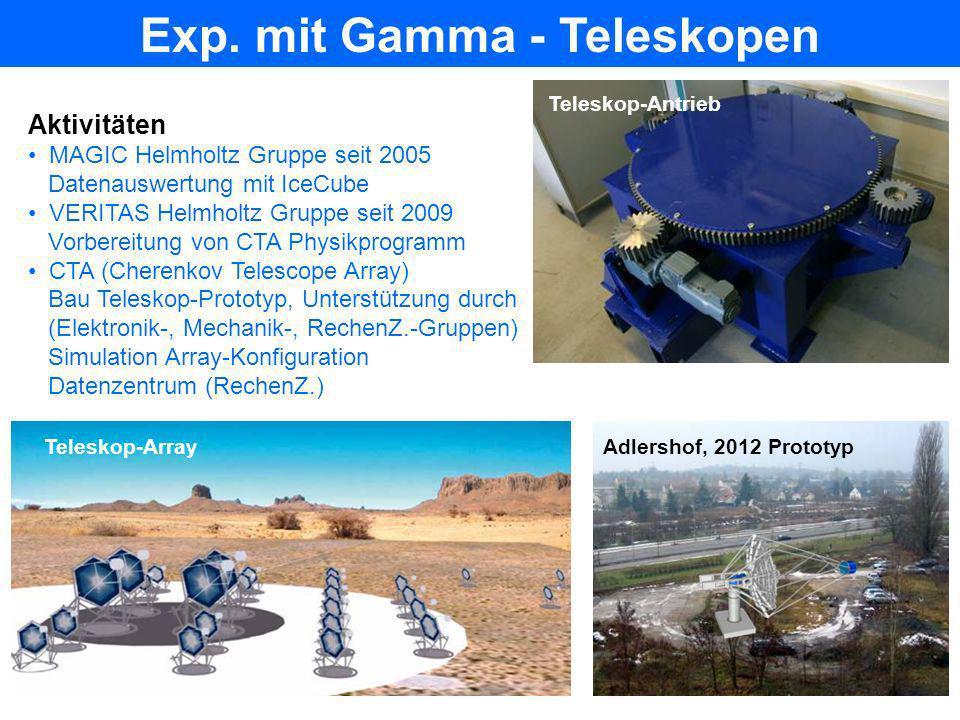 Exp. mit Gamma - Teleskopen Aktivitäten MAGIC Helmholtz Gruppe seit 2005 Datenauswertung mit IceCube VERITAS Helmholtz Gruppe seit 2009 Vorbereitung v
