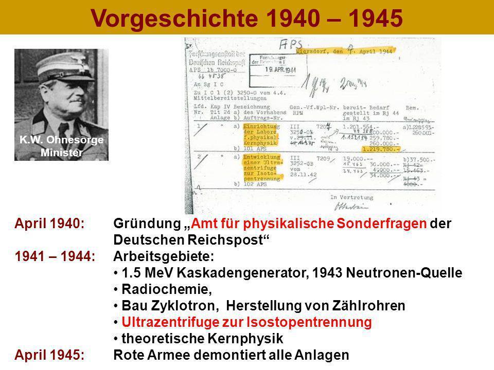 Vorgeschichte 1950 – 1962 16.11.1950: Plenum der Deutschen Akademie der Wissenschaften: Institut für Atom- u.