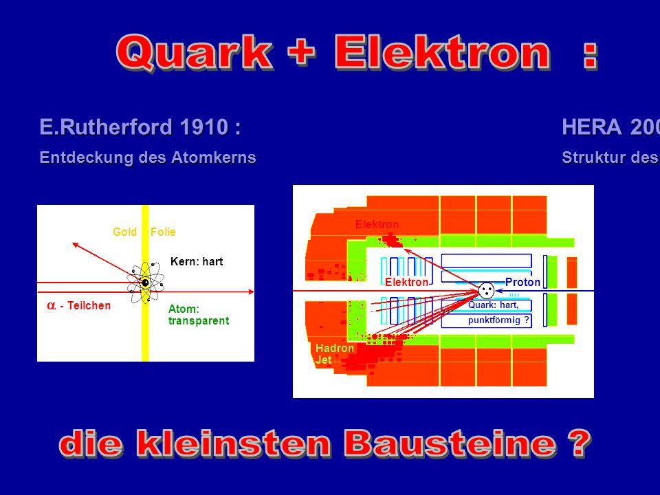 Big Bang 10 -37 s 10 15 GeV 100 GeV 10 -10 s 10 -43 s 10 19 GeV