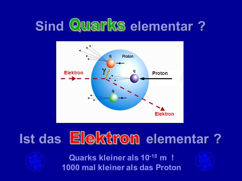 E.Rutherford 1910 :HERA 2000 : Entdeckung des AtomkernsStruktur des Protons Kern: hart Atom: transparent - Teilchen Gold Folie Elektron Proton Elektro