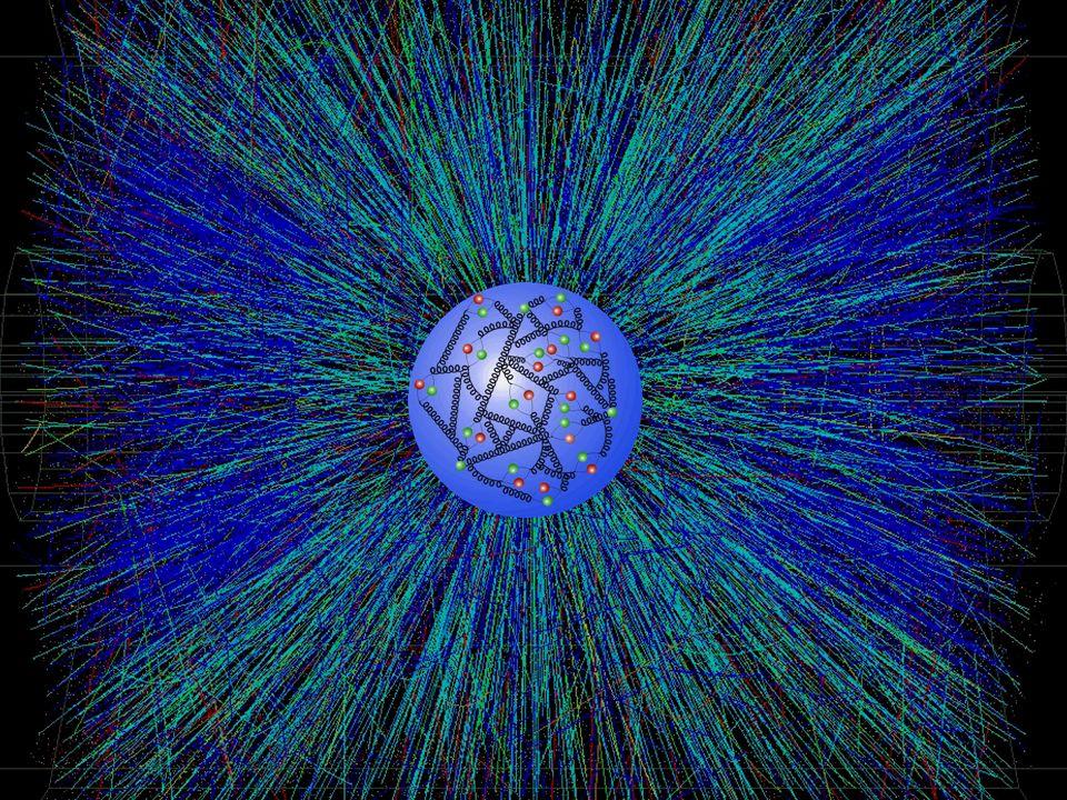 Sind elementar ? Ist das elementar ? Elektron Proton Quarks kleiner als 10 -18 m ! 1000 mal kleiner als das Proton