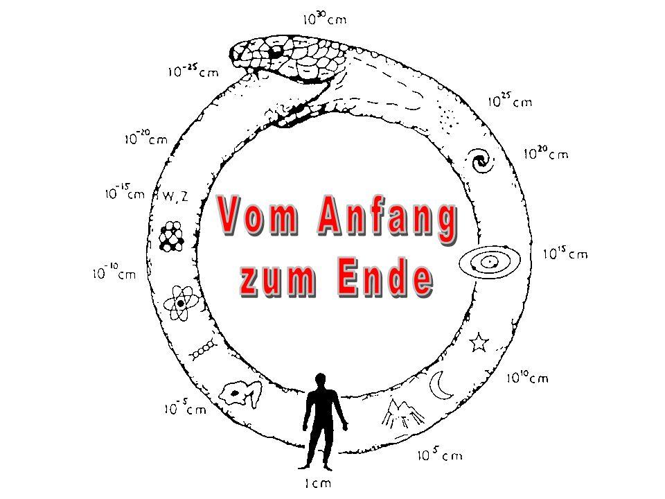 Die Geschichte vom Anfang der Welt Th. Naumann DESY Zeuthen