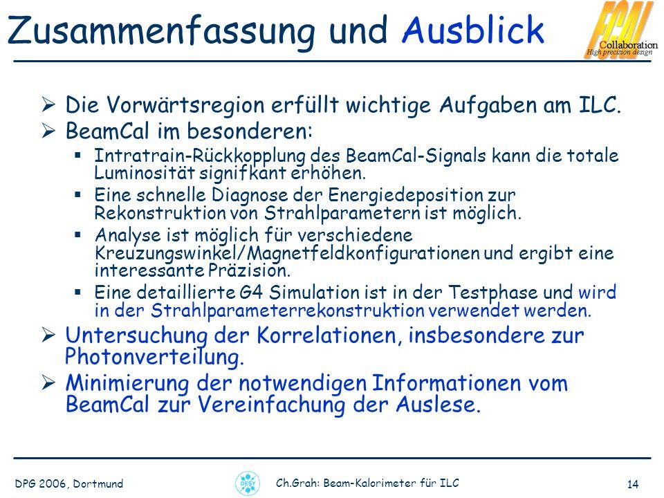 DPG 2006, Dortmund Ch.Grah: Beam-Kalorimeter für ILC 14 Zusammenfassung und Ausblick Die Vorwärtsregion erfüllt wichtige Aufgaben am ILC.