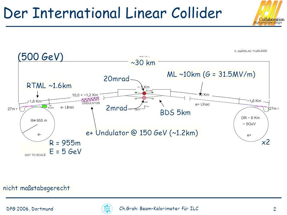 DPG 2006, Dortmund Ch.Grah: Beam-Kalorimeter für ILC 2 Der International Linear Collider nicht maßstabsgerecht ~30 km e+ Undulator @ 150 GeV (~1.2km) x2 R = 955m E = 5 GeV RTML ~1.6km ML ~10km (G = 31.5MV/m) 20mrad 2mrad BDS 5km (500 GeV)