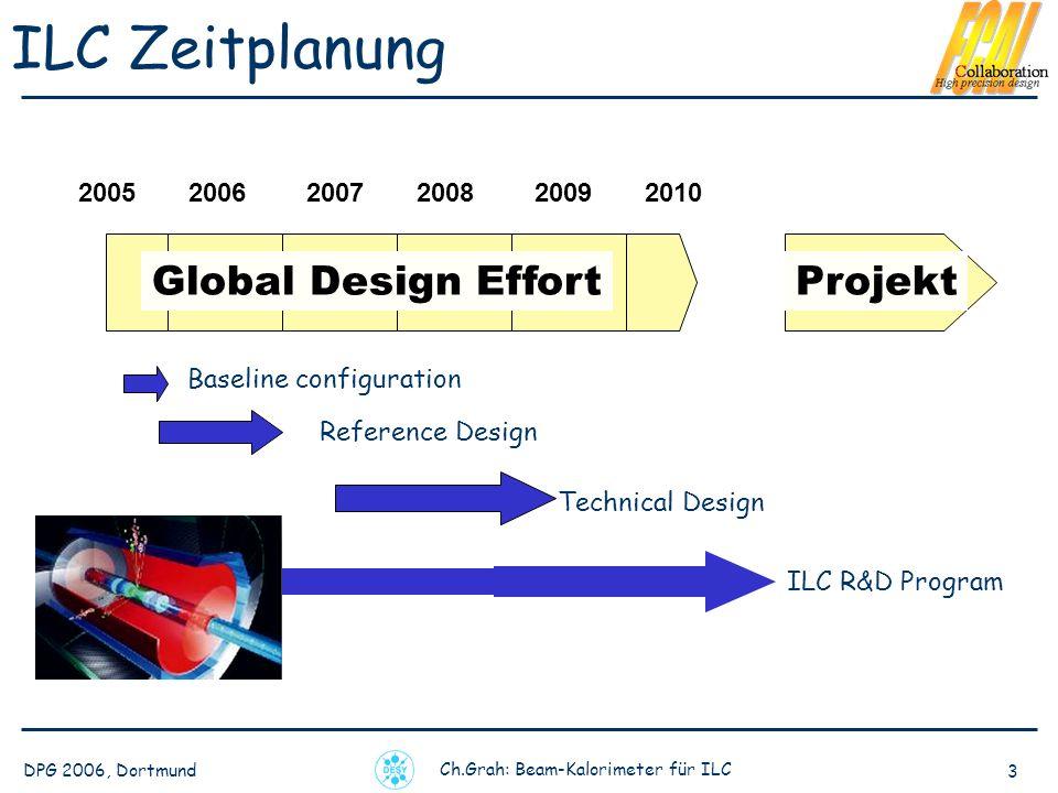 DPG 2006, Dortmund Ch.Grah: Beam-Kalorimeter für ILC 3 ILC Zeitplanung 2005 2006 2007 2008 2009 2010 Global Design EffortProjekt Baseline configuration Reference Design ILC R&D Program Technical Design