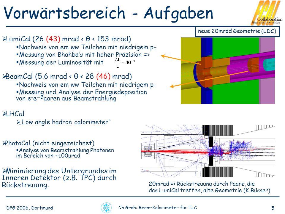 DPG 2006, Dortmund Ch.Grah: Beam-Kalorimeter für ILC 5 Vorwärtsbereich - Aufgaben neue 20mrad Geometrie (LDC) LumiCal (26 (43) mrad < θ < 153 mrad) Nachweis von em ww Teilchen mit niedrigem p T Messung von Bhahbas mit hoher Präzision => Messung der Luminosität mit BeamCal (5.6 mrad < θ < 28 (46) mrad) Nachweis von em ww Teilchen mit niedrigem p T Messung und Analyse der Energiedeposition von e + e Paaren aus Beamstrahlung LHCal Low angle hadron calorimeter PhotoCal (nicht eingezeichnet) Analyse von Beamstrahlung Photonen im Bereich von ~100μrad Minimierung des Untergrundes im Inneren Detektor (z.B.