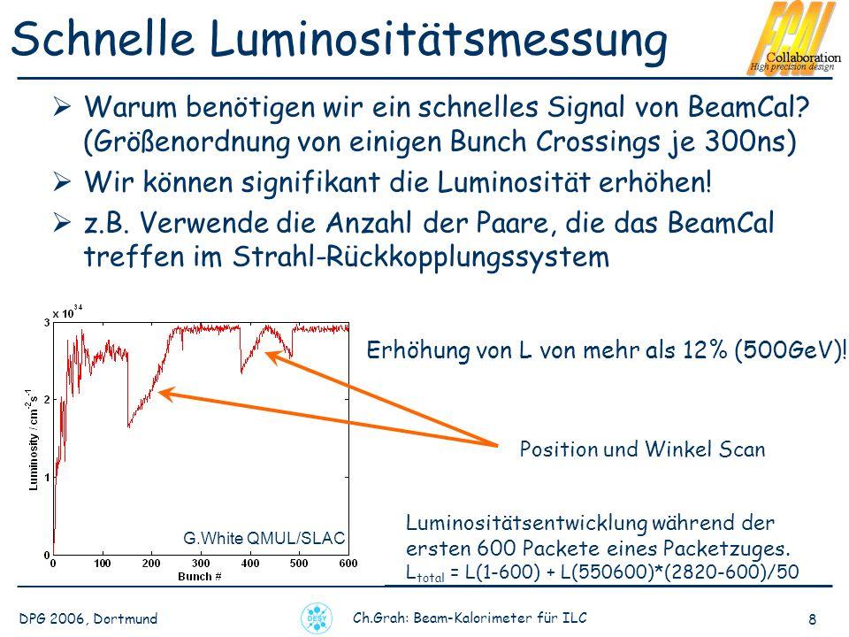 DPG 2006, Dortmund Ch.Grah: Beam-Kalorimeter für ILC 8 Schnelle Luminositätsmessung Warum benötigen wir ein schnelles Signal von BeamCal.