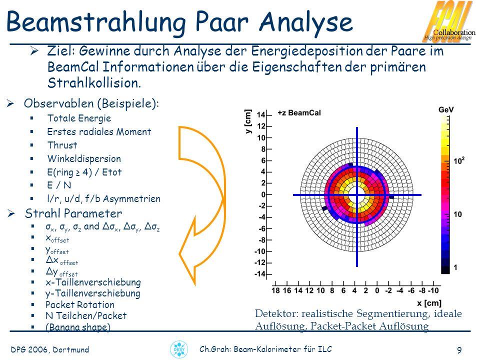 DPG 2006, Dortmund Ch.Grah: Beam-Kalorimeter für ILC 9 Beamstrahlung Paar Analyse Ziel: Gewinne durch Analyse der Energiedeposition der Paare im BeamCal Informationen über die Eigenschaften der primären Strahlkollision.
