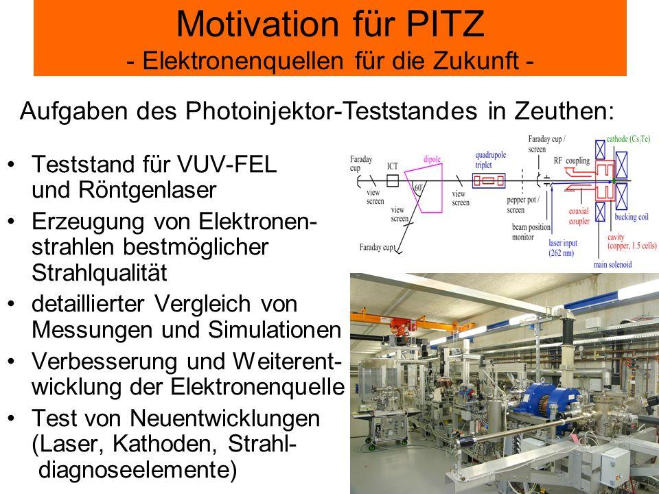 Motivation für PITZ - Elektronenquellen für die Zukunft - Teststand für VUV-FEL und Röntgenlaser Erzeugung von Elektronen- strahlen bestmöglicher Stra
