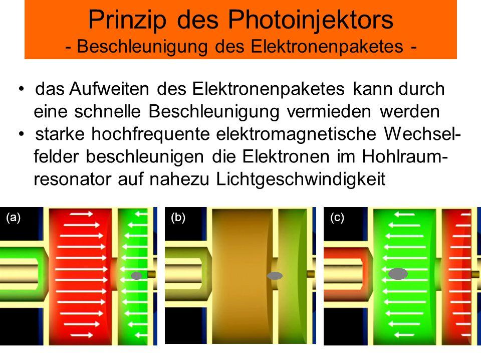 Prinzip des Photoinjektors - Beschleunigung des Elektronenpaketes - das Aufweiten des Elektronenpaketes kann durch eine schnelle Beschleunigung vermie