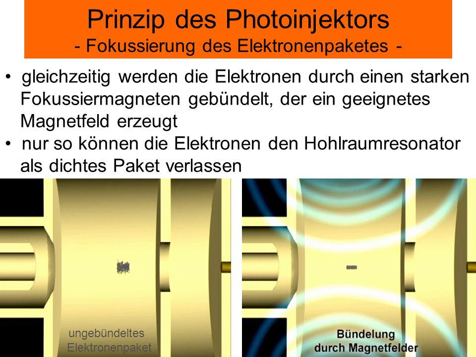 Prinzip des Photoinjektors - Fokussierung des Elektronenpaketes - ungebündeltes Elektronenpaket gleichzeitig werden die Elektronen durch einen starken