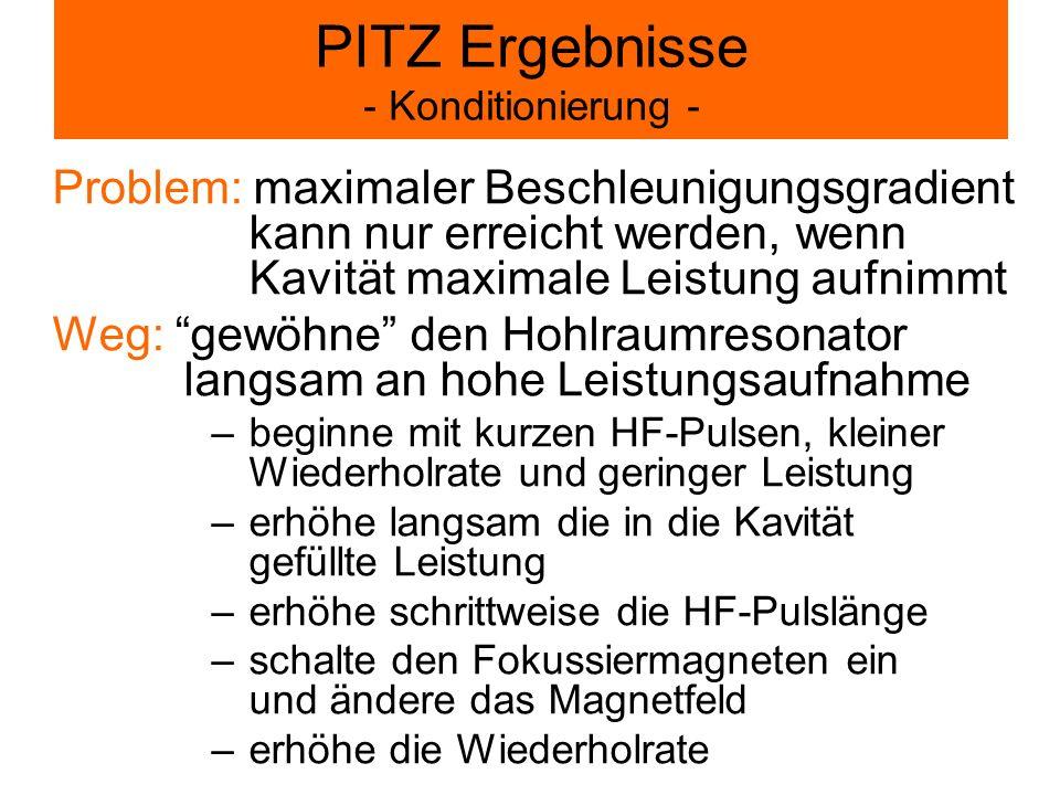 PITZ Ergebnisse - Konditionierung - Problem: maximaler Beschleunigungsgradient kann nur erreicht werden, wenn Kavität maximale Leistung aufnimmt Weg: