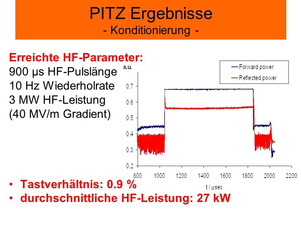 PITZ Ergebnisse - Konditionierung - Erreichte HF-Parameter: 900 μs HF-Pulslänge 10 Hz Wiederholrate 3 MW HF-Leistung (40 MV/m Gradient) Tastverhältnis