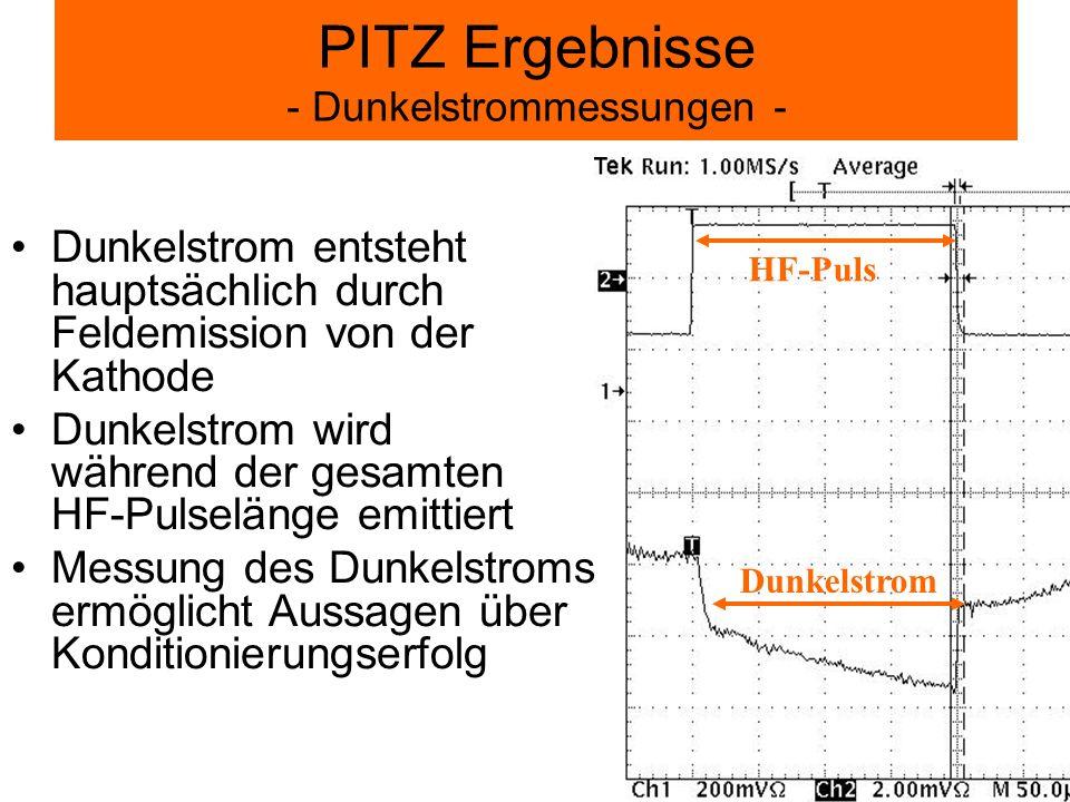 Dunkelstrom entsteht hauptsächlich durch Feldemission von der Kathode Dunkelstrom wird während der gesamten HF-Pulselänge emittiert Messung des Dunkel