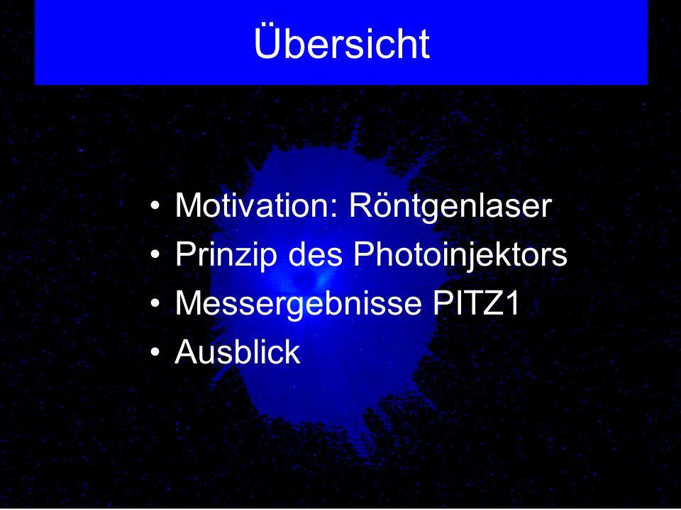 Übersicht Motivation: Röntgenlaser Prinzip des Photoinjektors Messergebnisse PITZ1 Ausblick