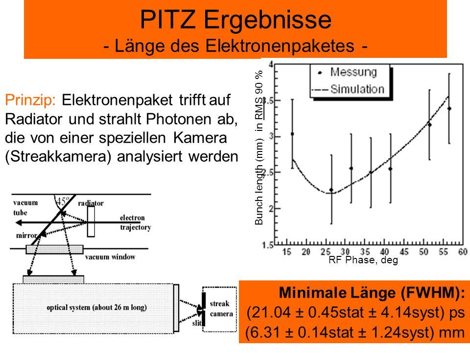 PITZ Ergebnisse - Länge des Elektronenpaketes - Minimale Länge (FWHM): (21.04 ± 0.45stat ± 4.14syst) ps (6.31 ± 0.14stat ± 1.24syst) mm Prinzip: Elekt