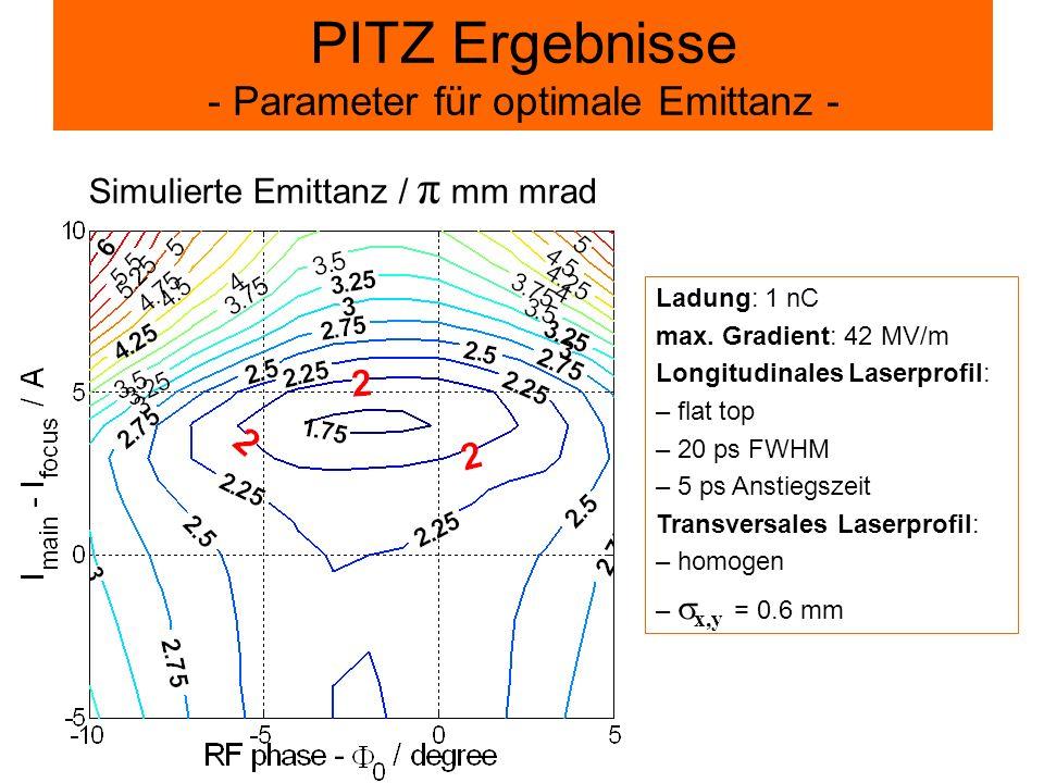PITZ Ergebnisse - Parameter für optimale Emittanz - Ladung: 1 nC max. Gradient: 42 MV/m Longitudinales Laserprofil: – flat top – 20 ps FWHM – 5 ps Ans