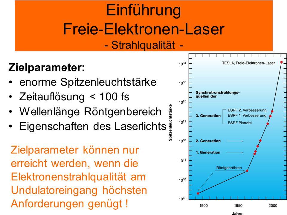 Einführung Freie-Elektronen-Laser - Strahlqualität - Zielparameter: enorme Spitzenleuchtstärke Zeitauflösung < 100 fs Wellenlänge Röntgenbereich Eigen