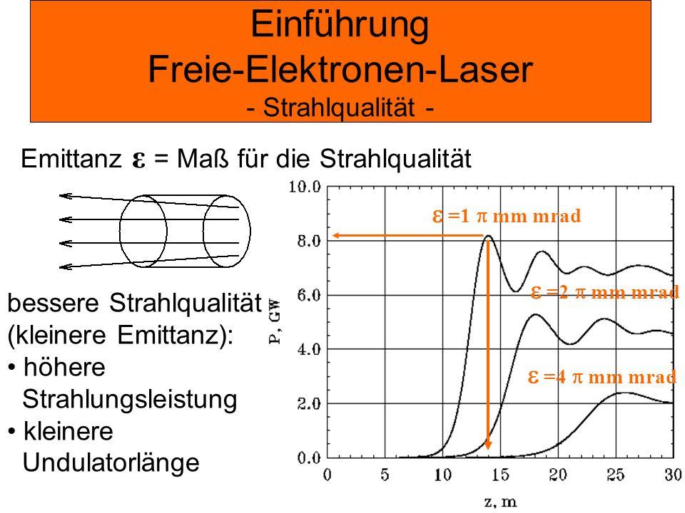 =1 mm mrad =4 mm mrad =2 mm mrad Einführung Freie-Elektronen-Laser - Strahlqualität - Emittanz ε = Maß für die Strahlqualität bessere Strahlqualität (