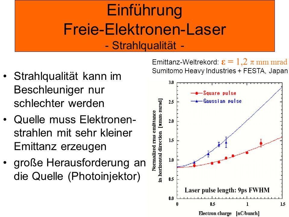 Einführung Freie-Elektronen-Laser - Strahlqualität - Strahlqualität kann im Beschleuniger nur schlechter werden Quelle muss Elektronen- strahlen mit s
