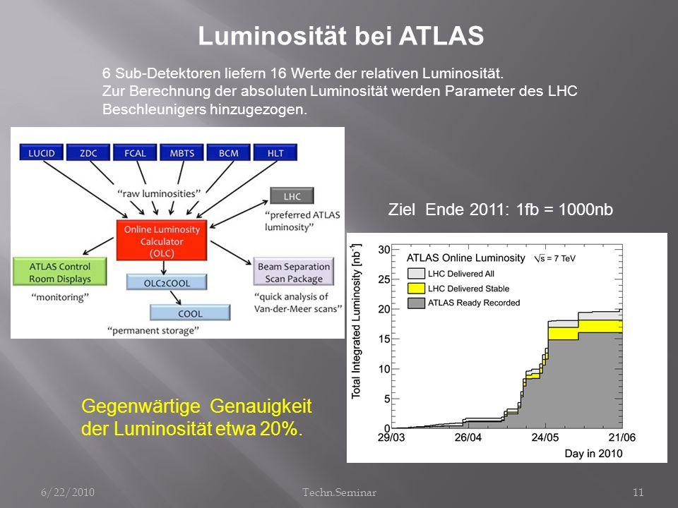 Luminosität bei ATLAS 6 Sub-Detektoren liefern 16 Werte der relativen Luminosität. Zur Berechnung der absoluten Luminosität werden Parameter des LHC B