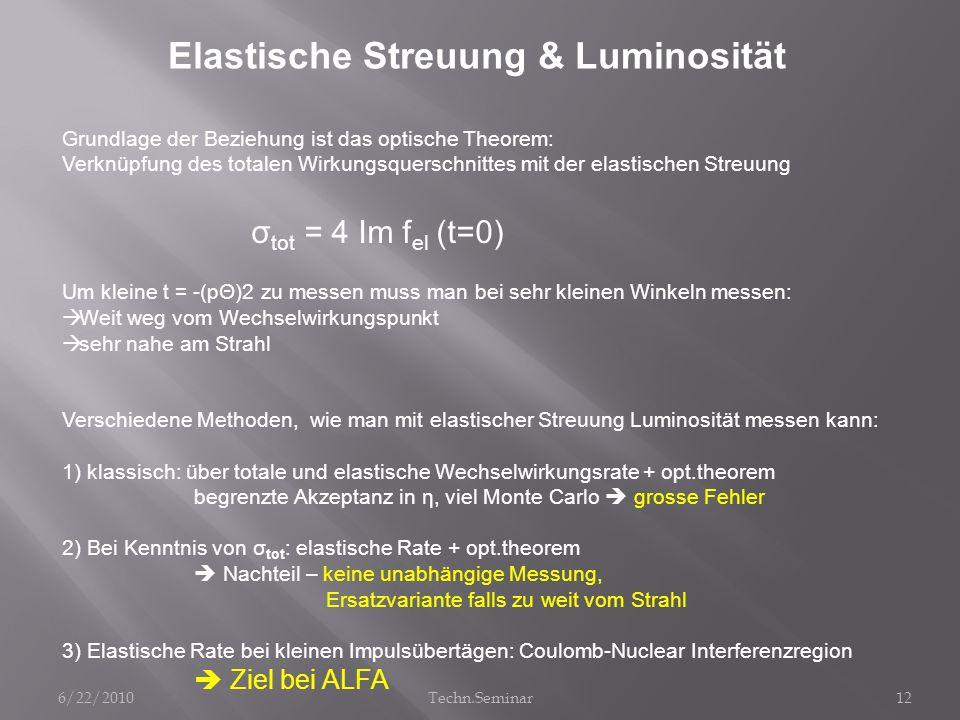 Elastische Streuung & Luminosität Grundlage der Beziehung ist das optische Theorem: Verknüpfung des totalen Wirkungsquerschnittes mit der elastischen