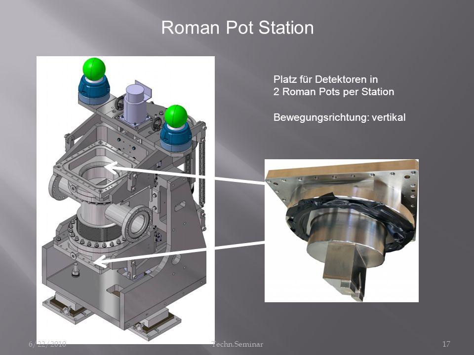 Roman Pot Station Platz für Detektoren in 2 Roman Pots per Station Bewegungsrichtung: vertikal 6/22/201017Techn.Seminar