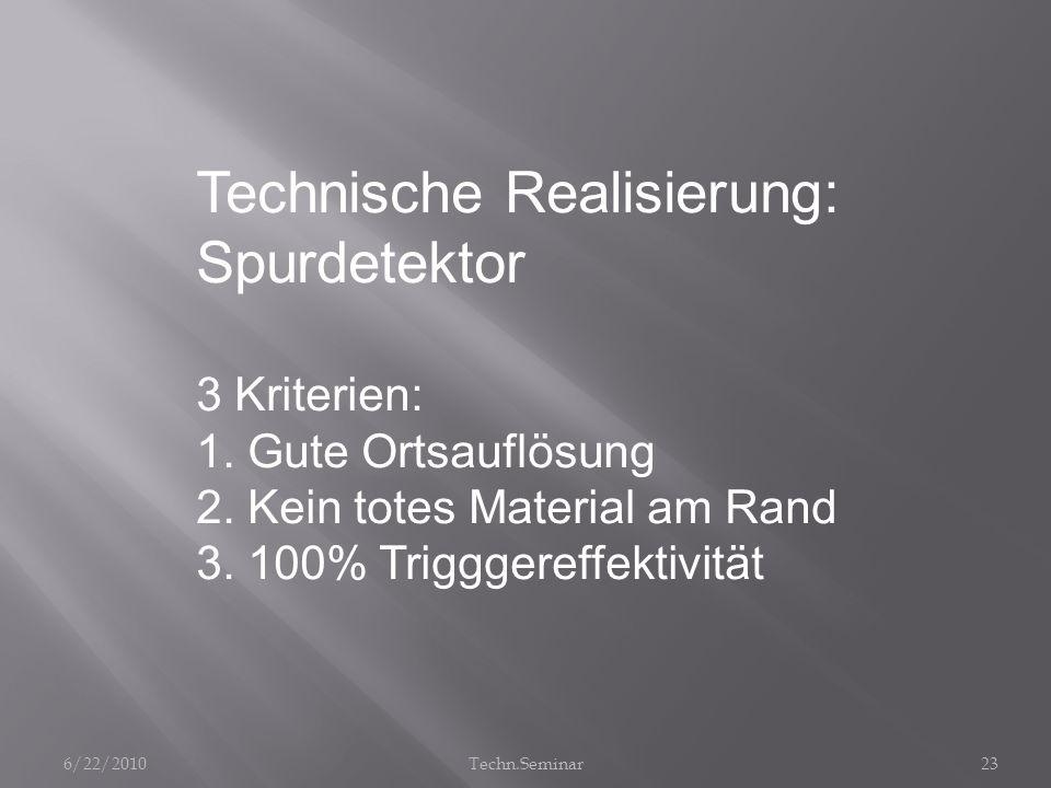 Technische Realisierung: Spurdetektor 3 Kriterien: 1. Gute Ortsauflösung 2. Kein totes Material am Rand 3. 100% Trigggereffektivität 6/22/201023Techn.
