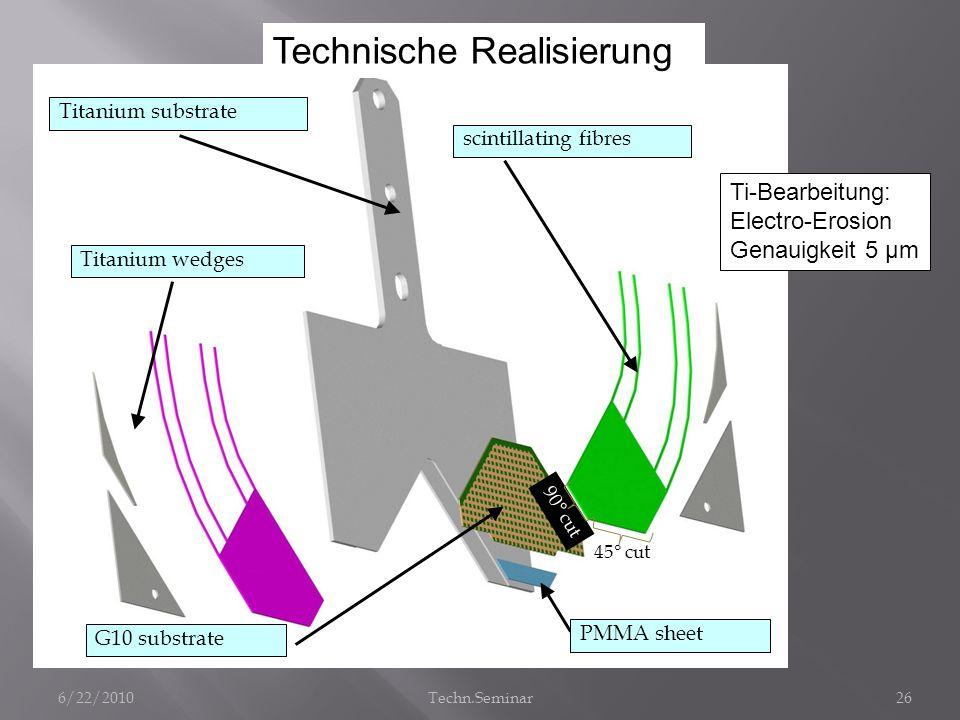 26 Titanium substrate scintillating fibres Titanium wedges G10 substrate PMMA sheet 45° cut 90° cut Technische Realisierung Ti-Bearbeitung: Electro-Er