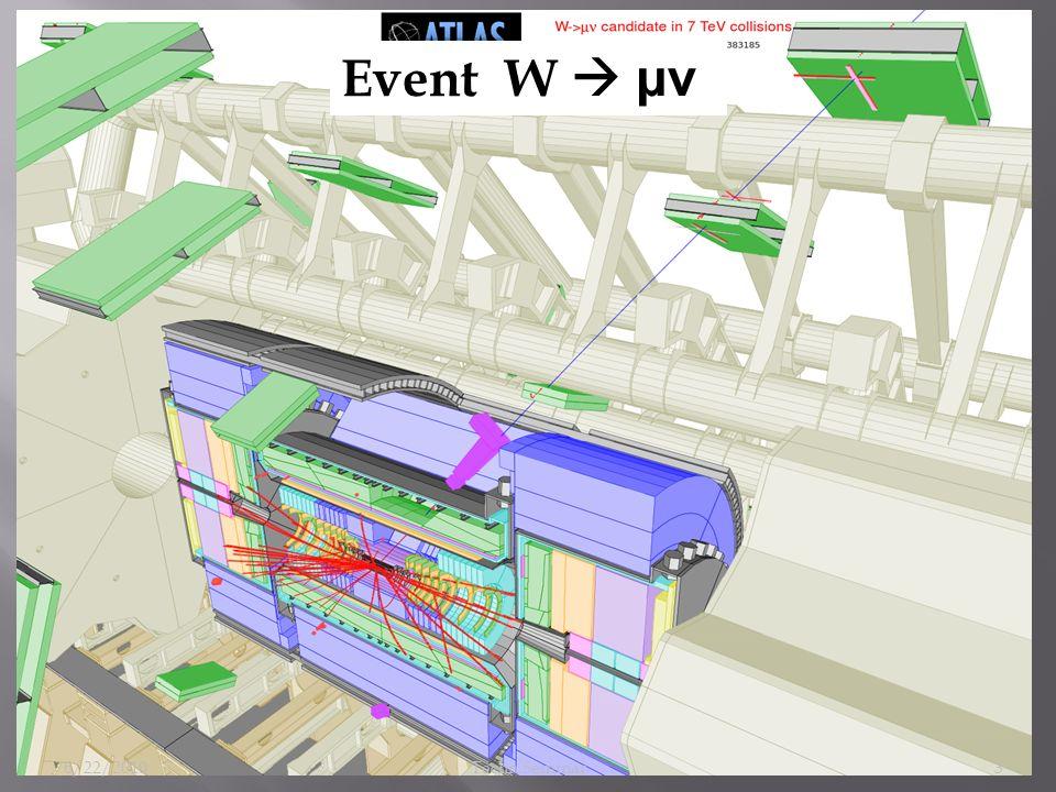 Event W μν 6/22/20103Techn.Seminar