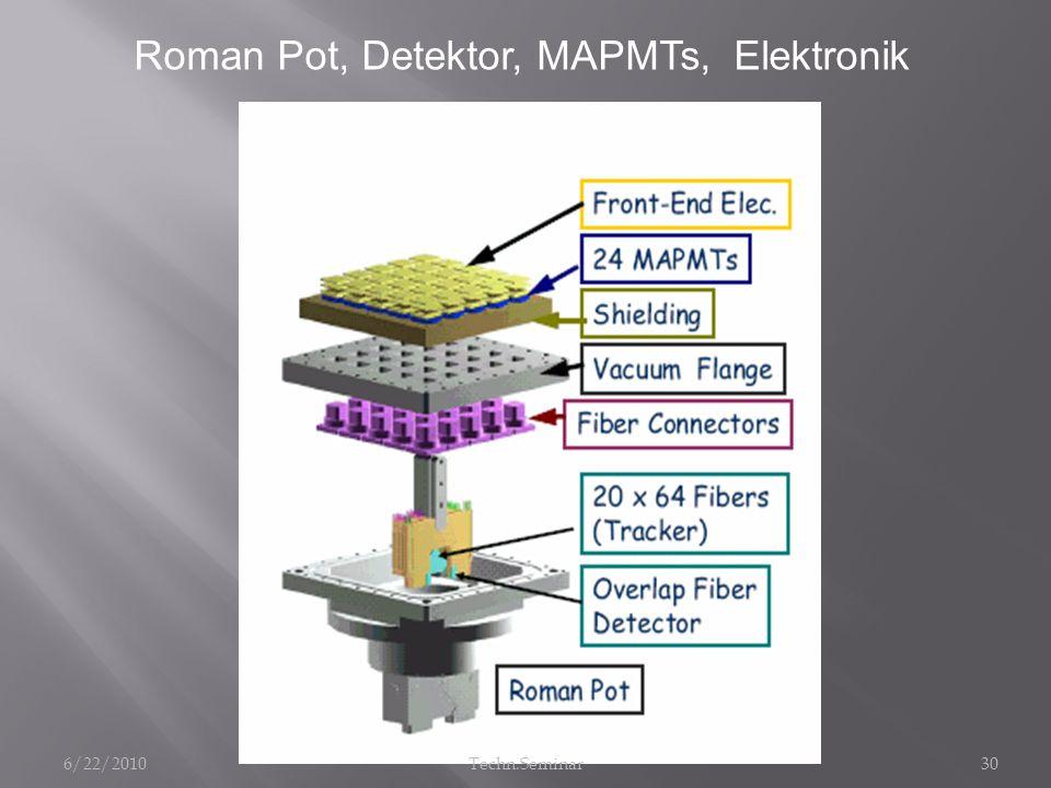30 Roman Pot, Detektor, MAPMTs, Elektronik 6/22/2010Techn.Seminar