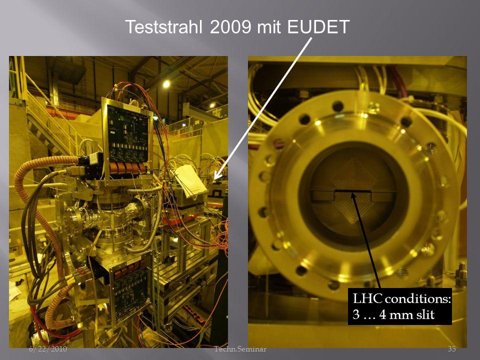 Teststrahl 2009 mit EUDET LHC conditions: 3 … 4 mm slit 6/22/201035Techn.Seminar