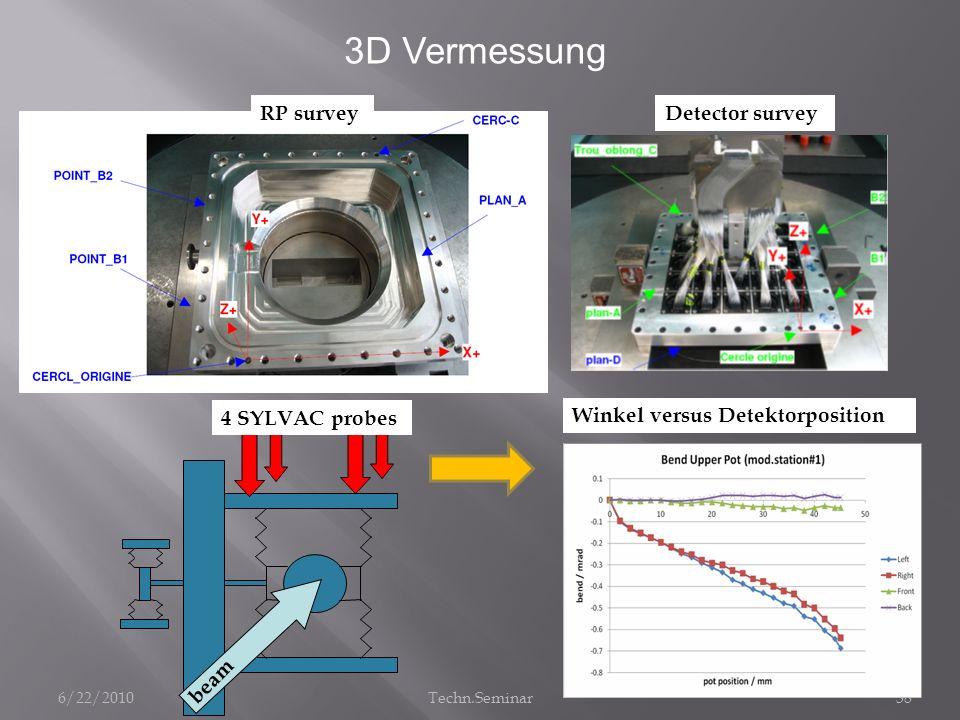 38 beam RP surveyDetector survey 4 SYLVAC probes 3D Vermessung Winkel versus Detektorposition 6/22/2010Techn.Seminar