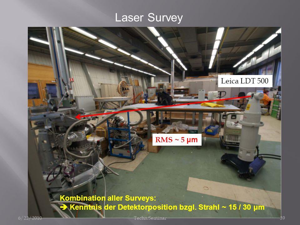 Laser Survey Leica LDT 500 RMS ~ 5 μm Kombination aller Surveys: Kenntnis der Detektorposition bzgl. Strahl ~ 15 / 30 μm 6/22/201039Techn.Seminar