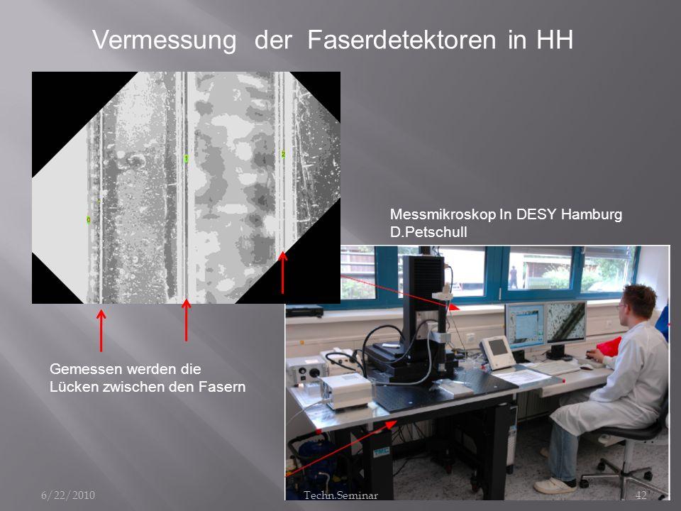 Vermessung der Faserdetektoren in HH Messmikroskop In DESY Hamburg D.Petschull Gemessen werden die Lücken zwischen den Fasern 6/22/201042Techn.Seminar