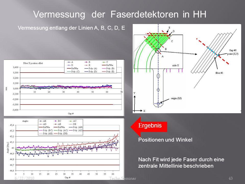 43 Vermessung der Faserdetektoren in HH Vermessung entlang der Linien A, B, C, D, E Positionen und Winkel Nach Fit wird jede Faser durch eine zentrale