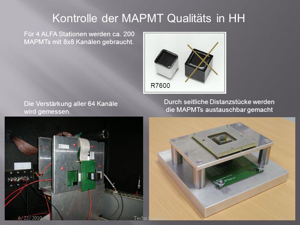 Kontrolle der MAPMT Qualitäts in HH Für 4 ALFA Stationen werden ca. 200 MAPMTs mit 8x8 Kanälen gebraucht. Die Verstärkung aller 64 Kanäle wird gemesse