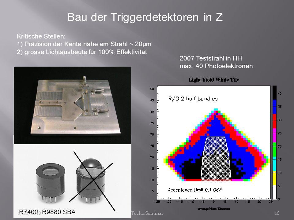 Bau der Triggerdetektoren in Z Kritische Stellen: 1) Präzision der Kante nahe am Strahl ~ 20μm 2) grosse Lichtausbeute für 100% Effektivität 2007 Test
