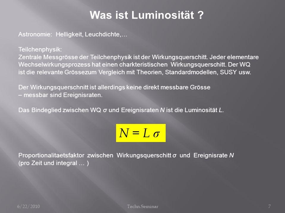 Was ist Luminosität ? Astronomie: Helligkeit, Leuchdichte,… Teilchenphysik: Zentrale Messgrösse der Teilchenphysik ist der Wirkungsquerschitt. Jeder e
