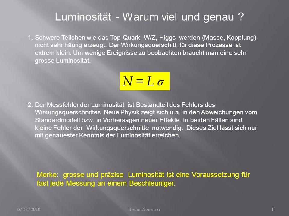 Luminosität - Warum viel und genau ? 1. Schwere Teilchen wie das Top-Quark, W/Z, Higgs werden (Masse, Kopplung) nicht sehr häufig erzeugt. Der Wirkung