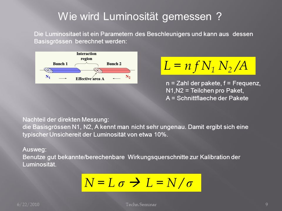 Wie wird Luminosität gemessen ? Die Luminositaet ist ein Parametern des Beschleunigers und kann aus dessen Basisgrössen berechnet werden: L = n f N 1