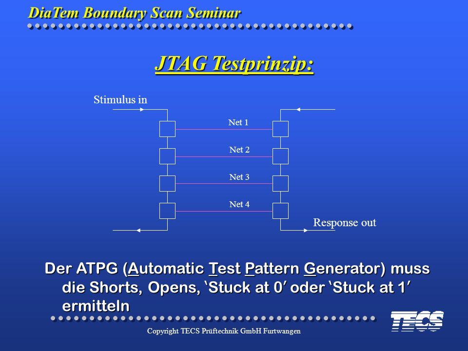 DiaTem Boundary Scan Seminar Copyright TECS Prüftechnik GmbH Furtwangen JTAG Testprinzip: Stimulus in Response out Net 1 Net 2 Net 3 Net 4 Der ATPG (A