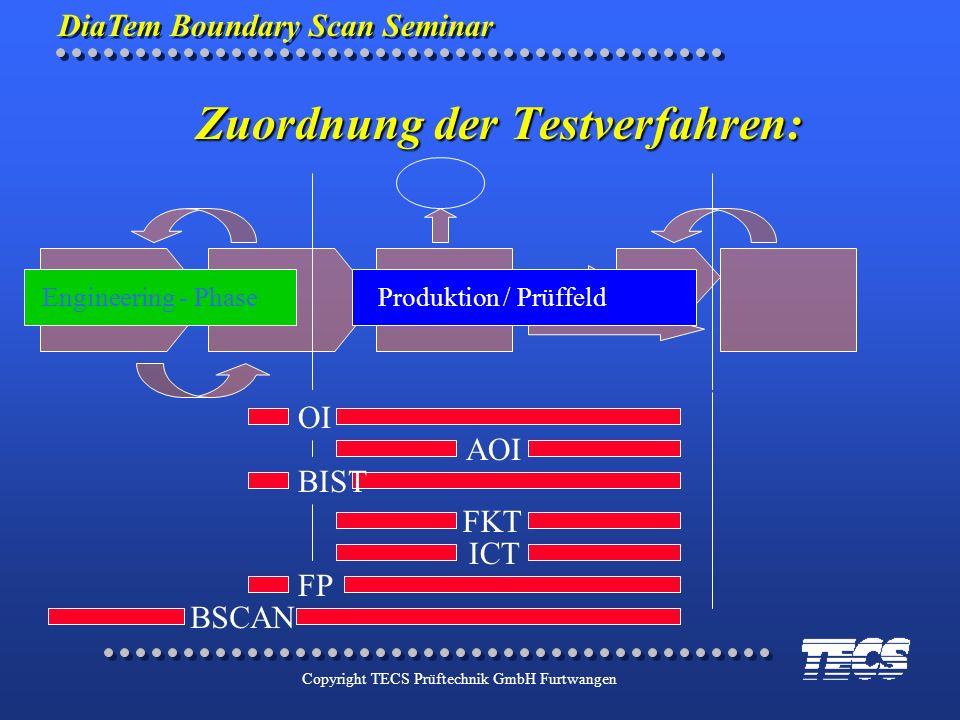 DiaTem Boundary Scan Seminar Copyright TECS Prüftechnik GmbH Furtwangen Zuordnung der Testverfahren: Zuordnung der Testverfahren: Produktion / Prüffel