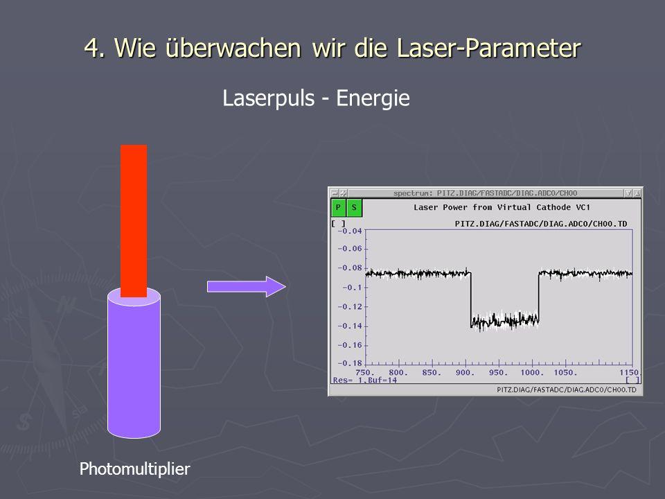 4. Wie überwachen wir die Laser-Parameter Laserpuls - Energie Photomultiplier