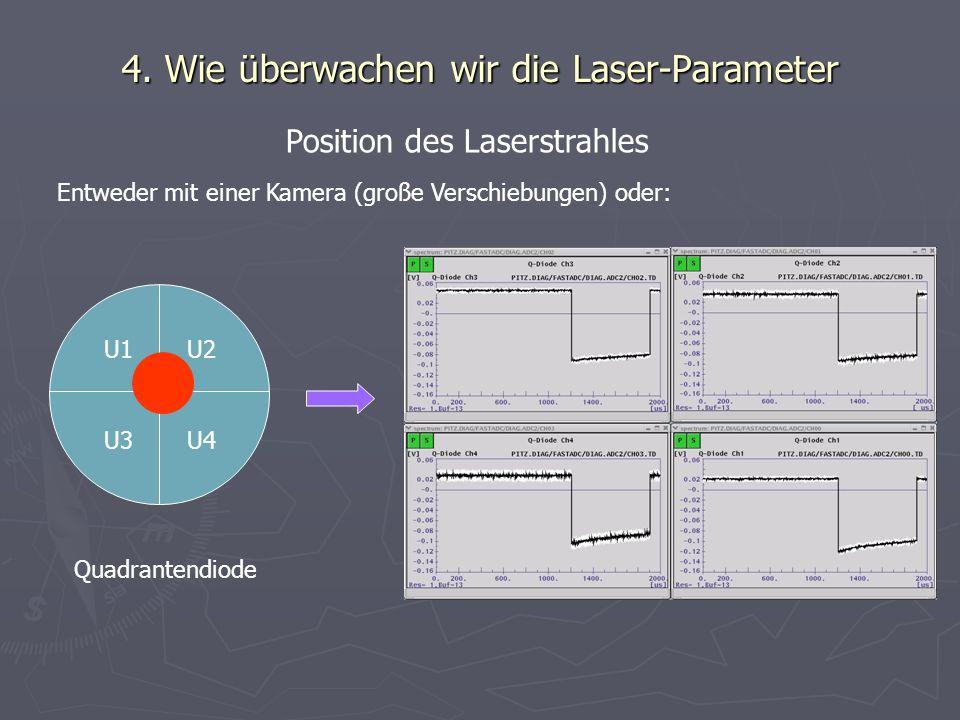 4. Wie überwachen wir die Laser-Parameter Position des Laserstrahles Entweder mit einer Kamera (große Verschiebungen) oder: U1 U3 U2 U4 Quadrantendiod