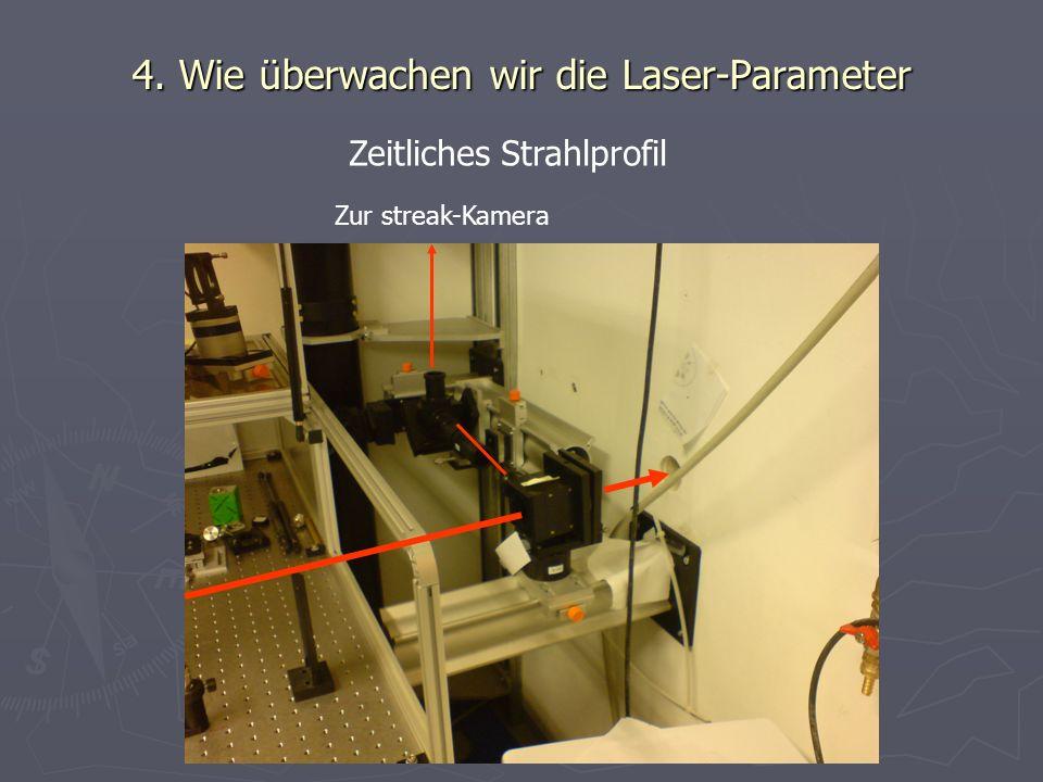 4. Wie überwachen wir die Laser-Parameter Zeitliches Strahlprofil Zur streak-Kamera