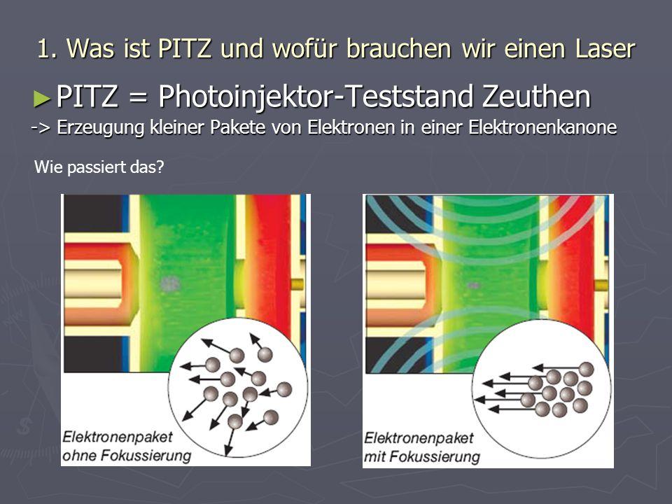 1. Was ist PITZ und wofür brauchen wir einen Laser PITZ = Photoinjektor-Teststand Zeuthen PITZ = Photoinjektor-Teststand Zeuthen -> Erzeugung kleiner